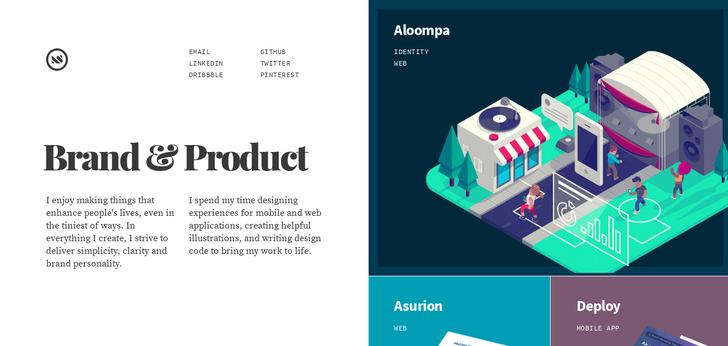 Best Ecommerce Websites Design